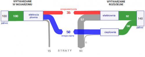 energia-polski-v2