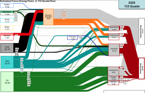 Africa Cable as well Eu Res besides l Eric Shuster Sankey together with Greengage Environmental Services And Planning London Sankey Diagram besides Us Energy   Nggid Ngg Dyn X X F W C R F R T. on diagram sankey energy building