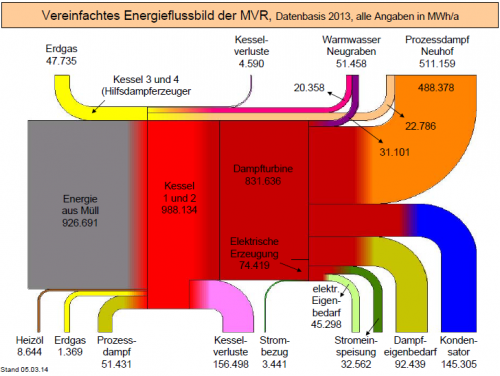 Waste_Incineration_Energy_Diagram