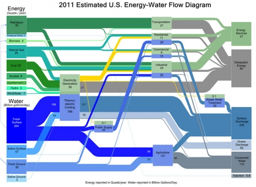 water-energy-flow-chart-1.jpg