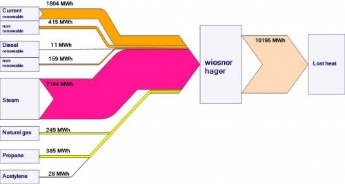 wiesner_hager_sustainability_1.jpg