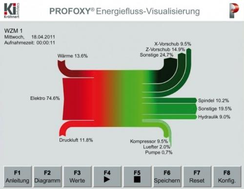 Online-Energiefluss-Diagramm-700x543