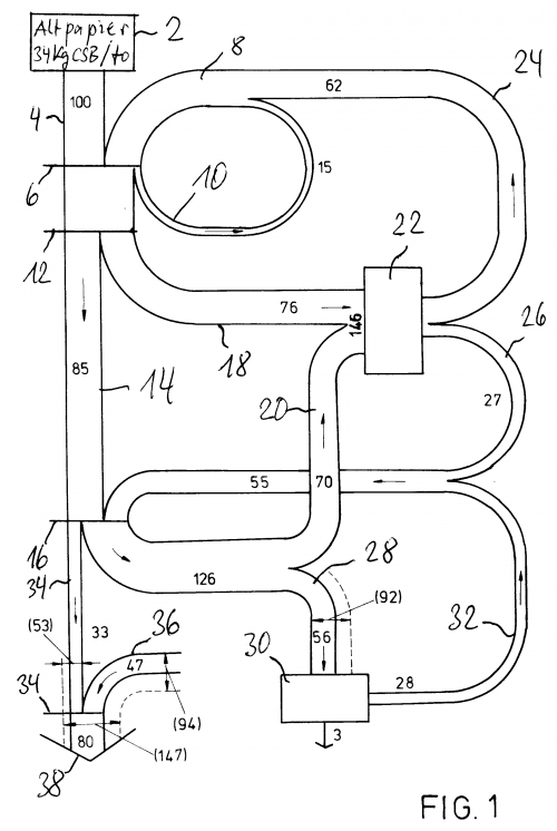 paper factory wastewater patent