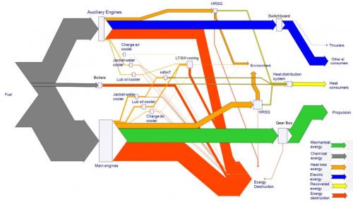 cruise ship grassmann diagram