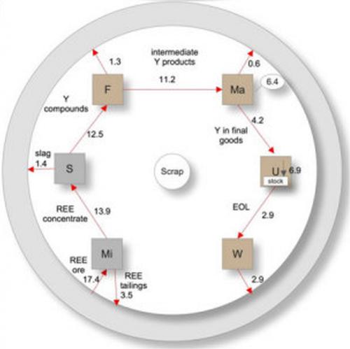 Y_wheel_du_graedel