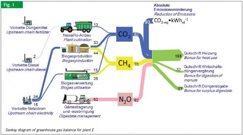 biogas_plant_fig01