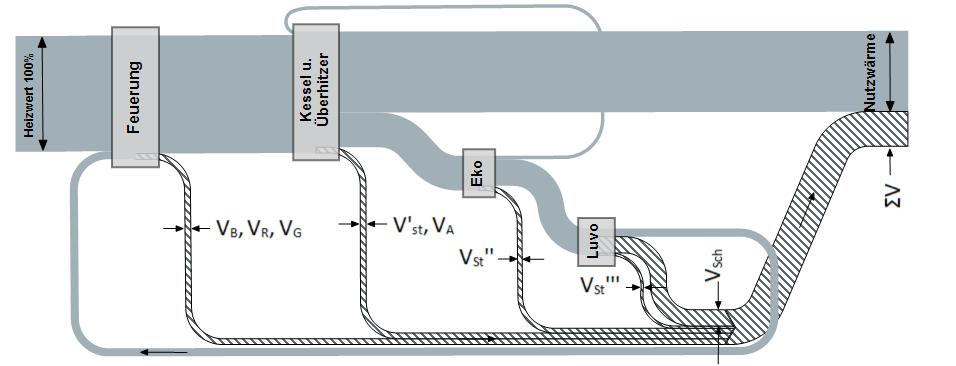 Dubbel_heat_flow_pattern