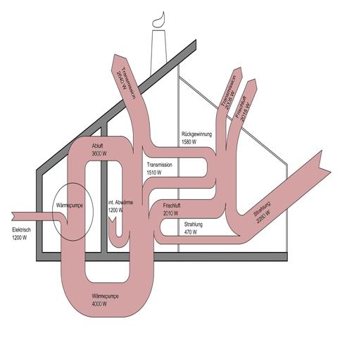 Energy_Flow_Diagram_House