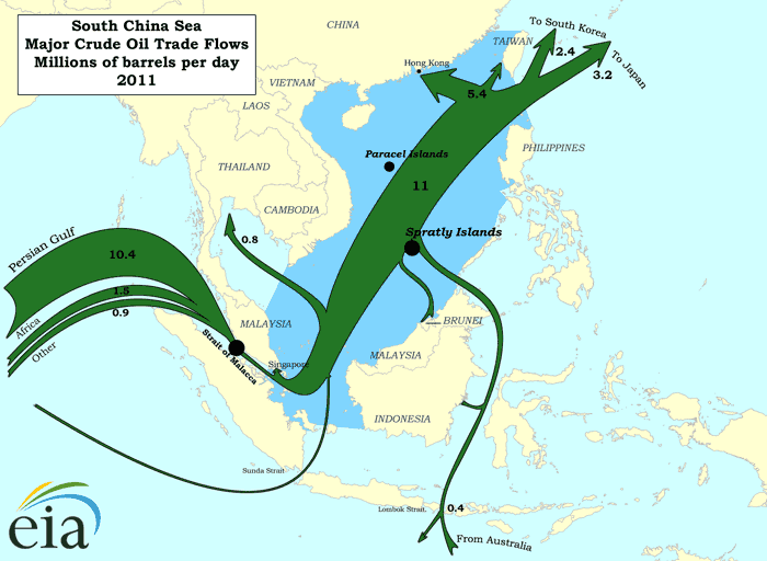 south_china_sea_oil_trade_flows_map