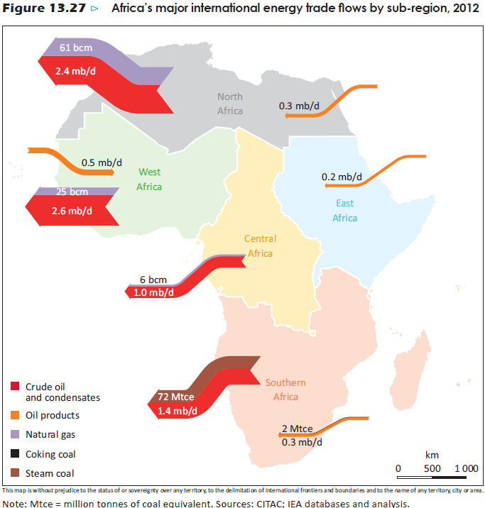 Africa energy trade weo 2014 sankey diagrams weo2014figure1327 ccuart Images