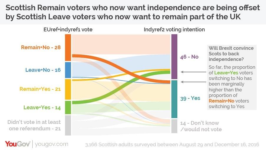 Scottish_Indy_ref