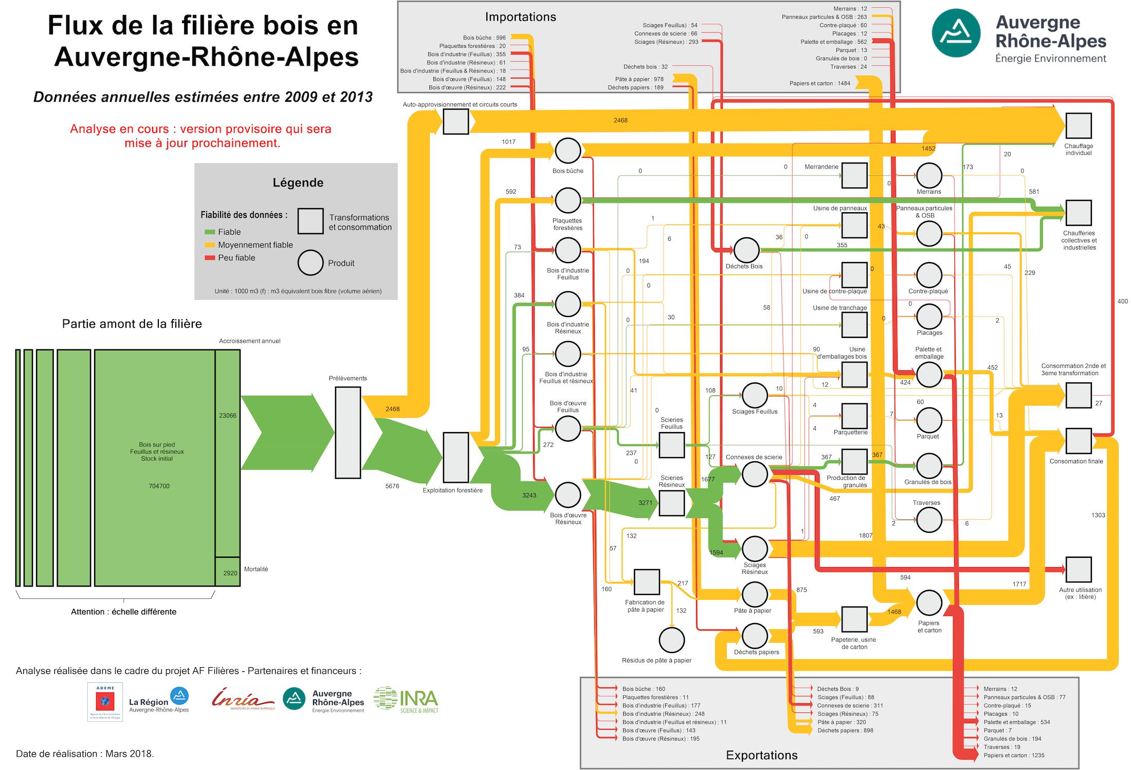 filiere_bois