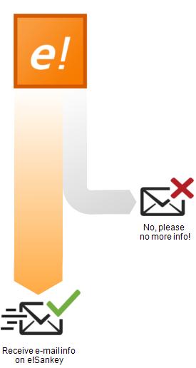 mailing_decision