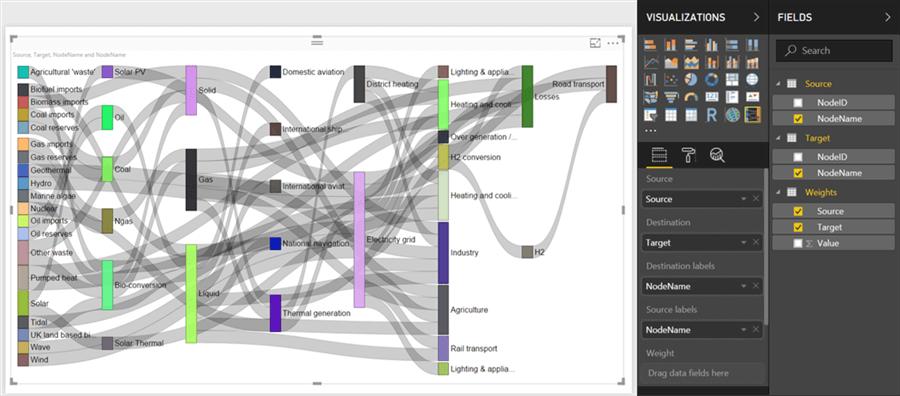 bi-desktop-sankey-chart