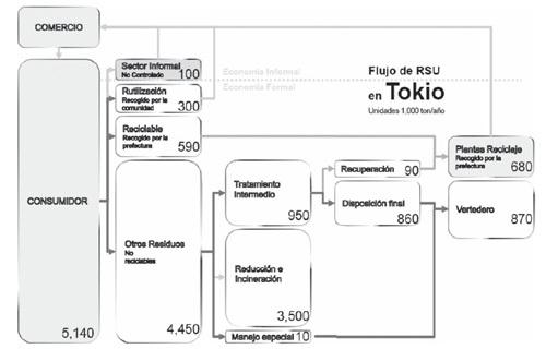 RSU_Tokyo_Tron