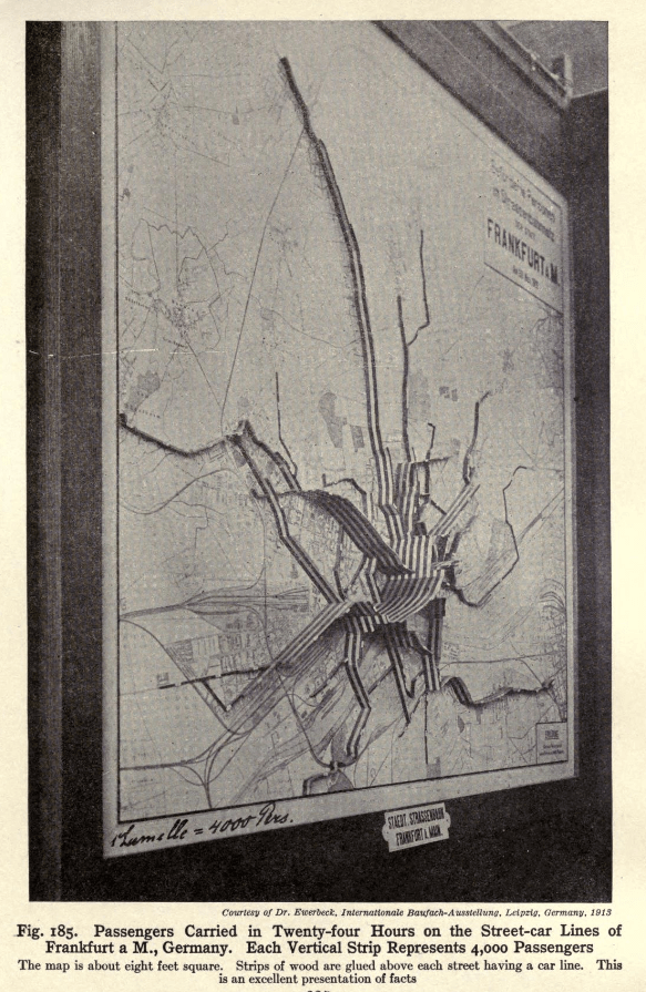 brinton_1914_Graphic-methods-for-presenting-facts